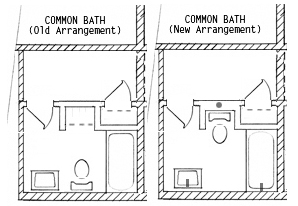 placement of toilet in small bath